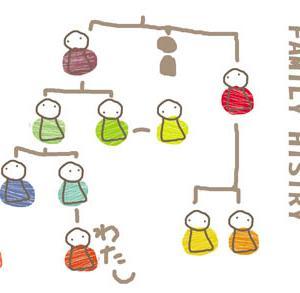 【ファミリーヒストリー】自分の家系図を作ってみる