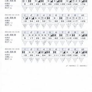 Weekly ChampionShip & 健康ボウリングクラブリーグ戦(第14節-第13週)