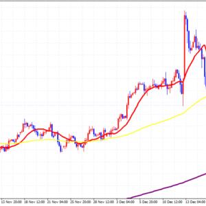 GBP/USD 買い検討