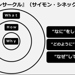 チームティーチングへのゴールデンサークルの応用【特別支援教育】