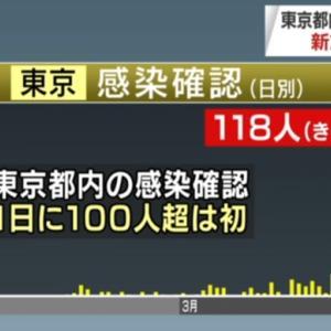 新型コロナ 増え続ける日本国内感染者
