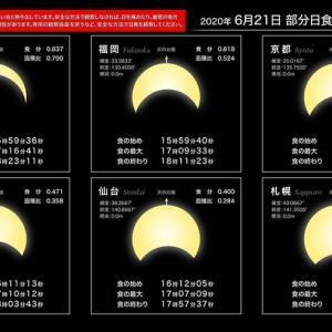 今週末は部分日食