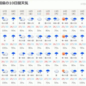 雨続きの天気