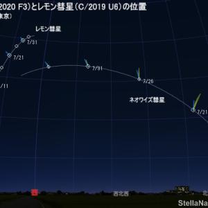 ネオワイズ彗星とネオン彗星