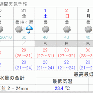 梅雨明けは8月確定、その後は・・・