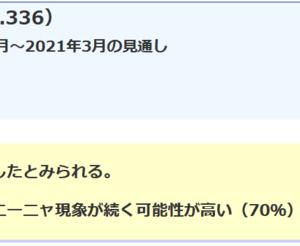 エルニーニョ監視速報(9月10日版)