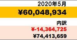 準富裕層返り咲き2ヵ月目】2020年5月資産状況