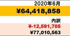 準富裕層返り咲き3ヵ月目】2020年6月資産状況