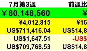 残り351万円】投資状況 2020年7月第3週