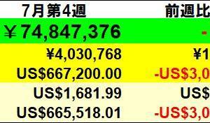 残り381万円】投資状況 2020年7月第4週