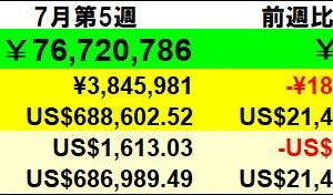 残り173万円】投資状況 2020年7月第5週