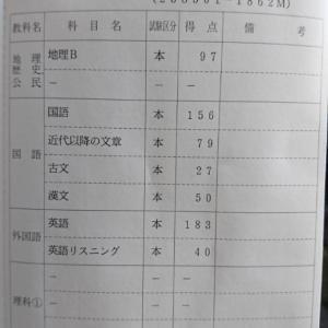 センター試験結果