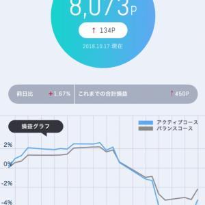 10月15日〜19日のdポイント投資結果と嬉しいお届けもの☆