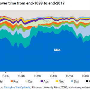 日本のバブルって世界の時価総額比率ではどうだったんですかね?