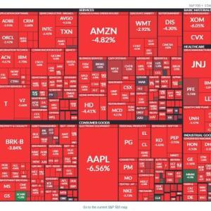 米国株続落!これは買い場なのか?それとも長期低迷の始まりか