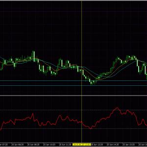 トレード結果-9.0PIPS×+10.2PIPS×ユーロ円
