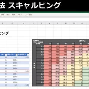 フォレックステスター×動画解説×検証