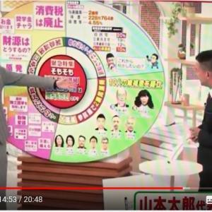 ‐山本太郎『そもそも総研』(テレビ朝日)に出演する‐