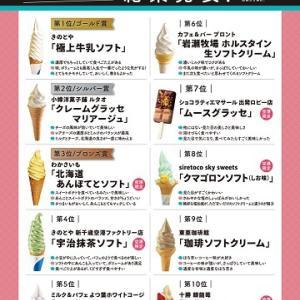 新千歳空港ソフト・アイスクリーム総選挙2019の第一位のソフトクリームを食べてみた!