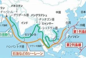 弧状列島,公助,日米同盟・南太平洋・インド洋海路パートナー諸国との関係を強化に関する調査研究を加速か