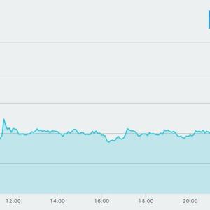 ETHは証券ではない!そして深夜の価格上昇と注目のFCOINについての持論など