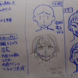 マンガ人体60:表情