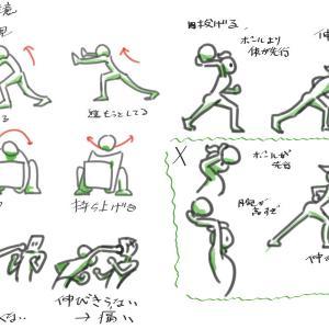 マンガ人体2・作画諸注意05:「力」の表現
