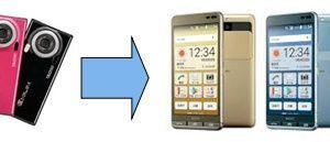 3G携帯サービス終了、今さら今からの初スマホ(au BASIO3)