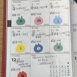 【英語学習記録】4/6〜4/12の合計【1週間】