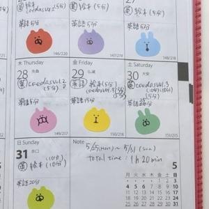 【英語学習記録】5/25〜5/31【1週間】
