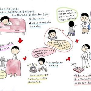 ★胆石日記10~眠る、食べるは生きる基本~