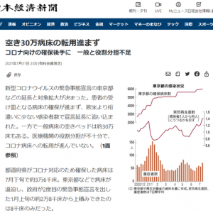 新型コロナ対策で日本の最大の問題点なのに?? No3748