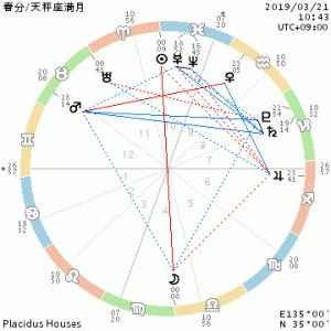 春の日/天秤座満月1th/自立で生まれる新しい色