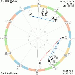 山羊座月と冥王星と土星・見たくないモノききたくないコト/新じゃが応用