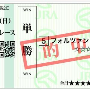 福島1R 結果 幸先のいいスタート❗️