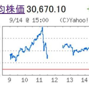 日経平均株価最高値更新