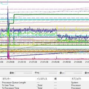 FF14とパフォーマンスモニター(CPU,メモリー,ディスク)