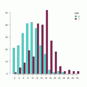 EZRのグラフの色を変えるには?