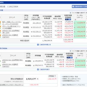 投資信託関連(2019.2.9)