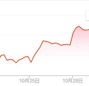 S&P500企業の決算はまずまず。急いでお金を増そうとしているのでなければ、ニュースは気にしなくていい。