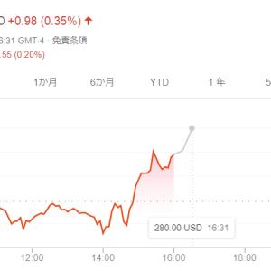 「FRB 0.25%利下げ」パウエル議長のコメント「S&P500過去最高値更新」