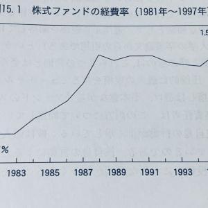 投資リターンを確実に増やす方法。81~97年の米国の恐るべき上昇率