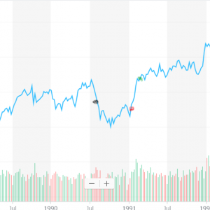 湾岸戦争とS&P500の動き。米・イランのリスクと長期投資家が忘れてはいけないこと。