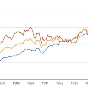 【国際分散】今後10年、本当に米国株式100%投資で大丈夫なのか?覚悟を決めろ。【米国投資】