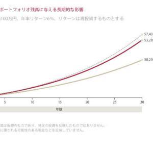 【マンガー】バフェットがより早く、より金持ちになった(のにやらなかった)方法