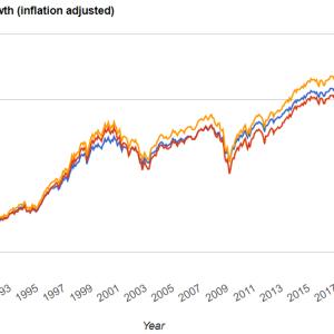 シーゲル教授が「株式75%:債券25%」の資産配分を推奨している件について