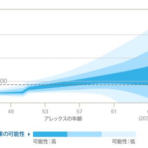 【質問】3億円フルポジで個別株投資中です。現金比率高めた方がいいですか?