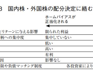 米国投資家から見た日本の株式市場。完全に排除していいのか?【S&P500・TOPIX】