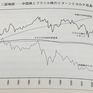「経済成長率」と「株式のリターン」はあまり相関関係がない【成長の罠】