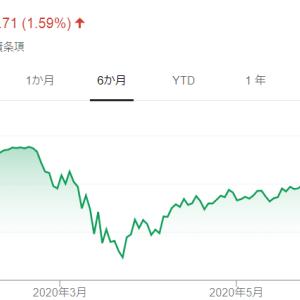 【VOO】今後12ヵ月でS&P500は25%上昇! 4000を超えると考える【ジェフ・ソー】